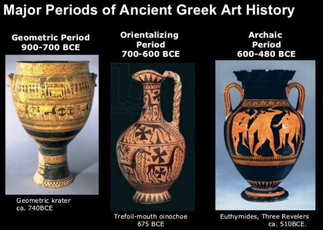 Yunan Antik tarihi