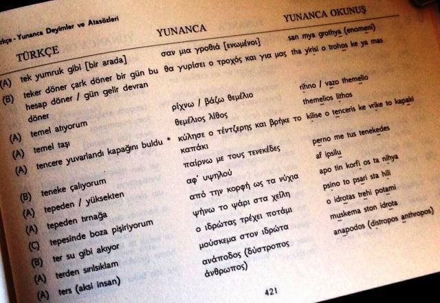 Türkçe Yunanca ortak atasözleri